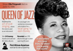 Reloaded twaddle – RT @newsflicks: Legendary Jazz singer & Grammy winner Ella Fitzgerald pa...